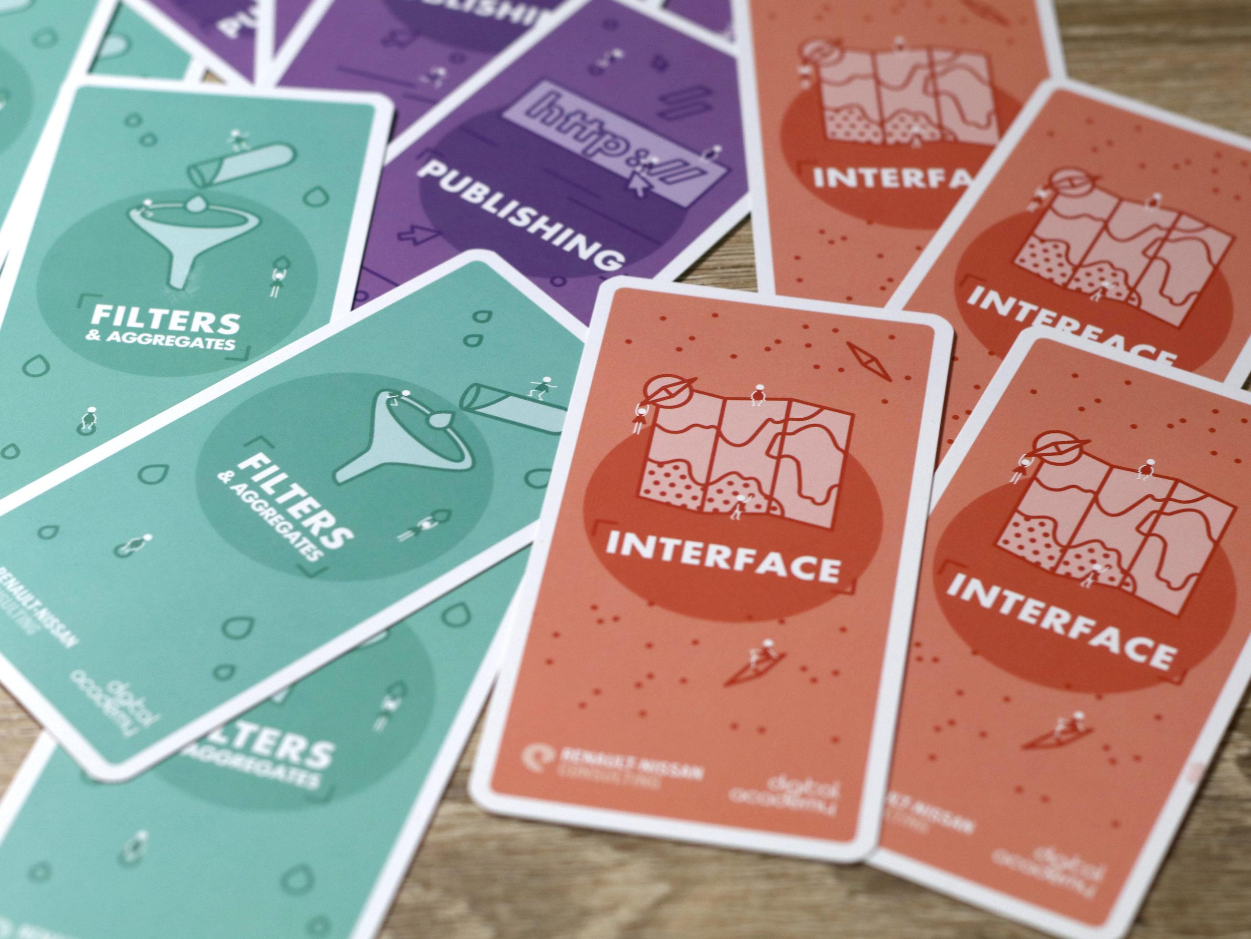Spotfire Jeu de cartes Graphisme